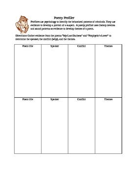 Poetry Profiler - Poetry analysis worksheet