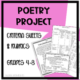 Poetry Project Criteria Sheet & Rubrics - Visual Arts & Po