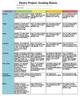 Poetry Project Grading Rubric