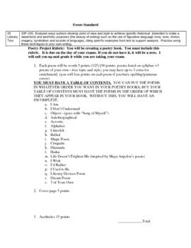 Poetry Project Rubric and instructions