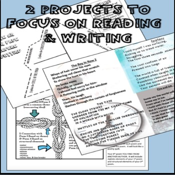 Poetry Projects: Poet Study and Poetry Quilt