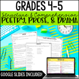 Poetry, Prose, and Drama with Digital Distance Learning | RL.4.5 and RL.5.5