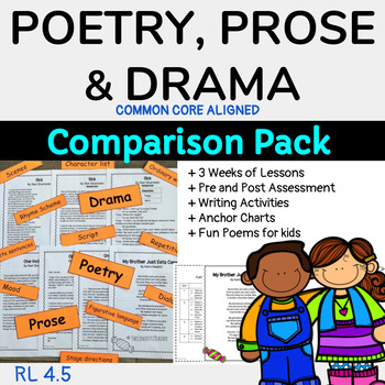 Poetry, Prose and Drama Comparison Pack (RL 4.5)