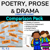 Poetry, Prose and Drama Comparison Pack RL4.5