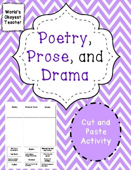 Poetry, Prose, and Drama: Cut and Paste