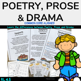 Poetry, Prose and Drama (RL 4.5)