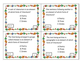 Poetry, Prose and Drama Task Cards