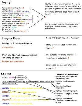 Poetry, Prose, and Poetry Foldable