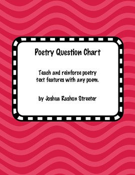 Poetry Question Chart