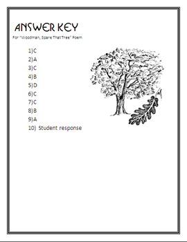 Poetry Quiz- Woodman, Spare That Tree