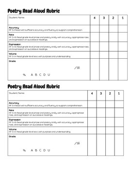 Poetry Read Aloud Rubric - 5th Grade
