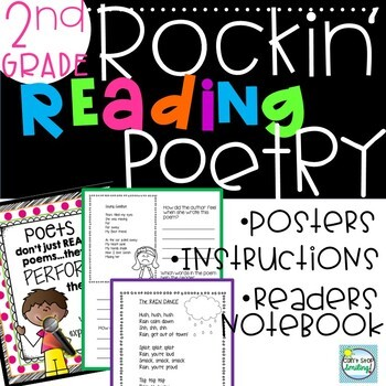Poetry Reading Unit ~ 2nd Grade Reading