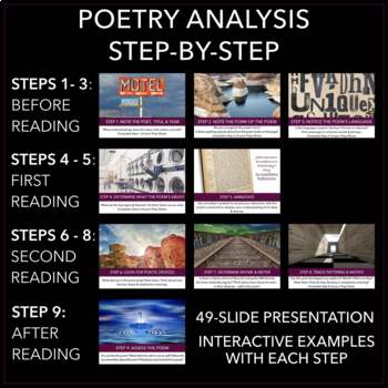 How to Read a Poem Like a Pro: The Essential Guide