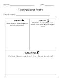 Poetry Reading Response