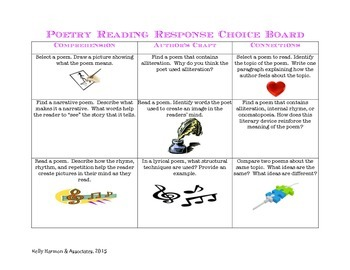 Poetry Reading Response Choice Board