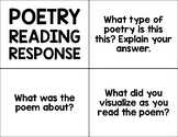 Poetry Reading Response Question Cards (for virtually any poem!)