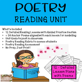 Spring Poetry Reading Unit with Lessons, Anchor Texts, Assessment, and Rubric