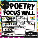 Poetry Focus Wall | with Editable Pages| Poetry Resource