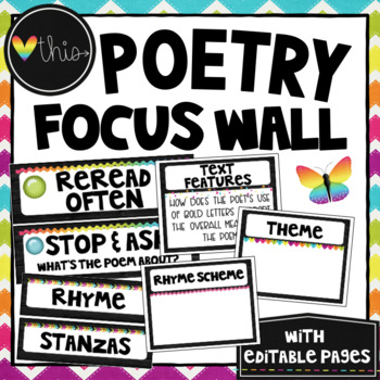 Poetry Focus Wall |Elements of Poetry| Poetry Resource (Editable)