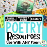 Resources for Teaching Poetry | Use with ANY poem! | Dista
