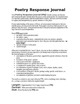 Poetry Response Journal Assignment
