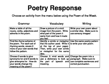 Poetry Response Menu