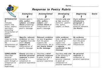 Poetry Response - Rubric