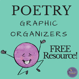 Poetry Analysis Graphic Organizers for Traditional and Sla