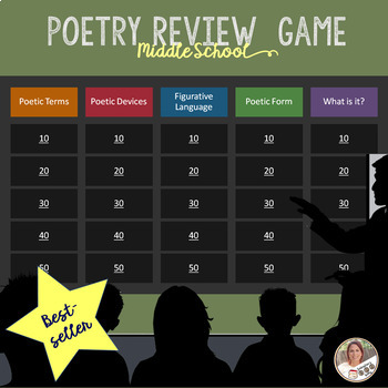 Poetry Review Game- Secondary ELAR