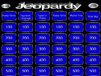 poetry review ppt jeopardy game by cher wheeler tpt. Black Bedroom Furniture Sets. Home Design Ideas