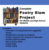 Poetry Slam Project for Middle and High School Students (MS Word)
