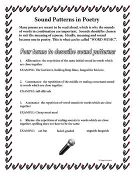 Poetry Sound Patterns