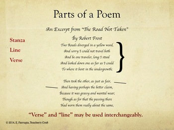 Poetry Standardized Test Prep
