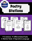 Poetry Writing Stations Using Mentor Texts