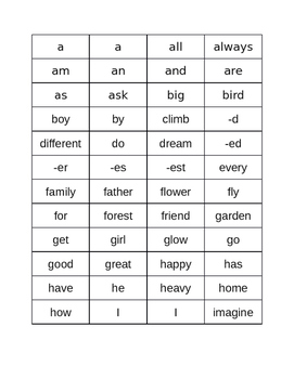 Poetry/Story Magnet Words