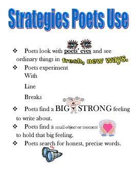 Poetry Strategies Chart