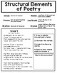 Poetry Structure Poster and Organizer