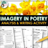 Imagery in Poetry - Analysis and Writing Activity