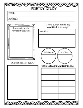 Poetry Study Close Reading Recording Sheet
