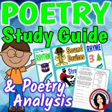 Poetry Analysis Unit With Study Guide and How The Stanzas