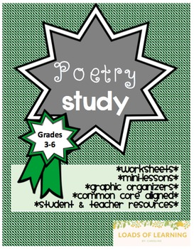 Poetry Study - Packet Resources for Any Poetry Unit