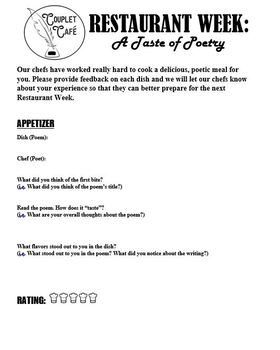 Poetry Tasting: Poetry Unit Introduction