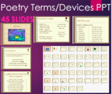 Poetry Terms,Vocabulary and Devices 45 PPT Slides Includes