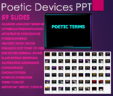 PoetryTerms and Vocabulary 59 Slides of Devices and Figura