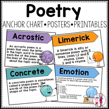Poetry Terms Anchor Chart and Posters