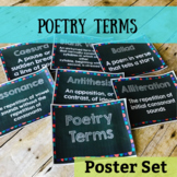 Poetry Terms Chalkboard Posters