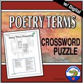 Poetry Terms Crossword