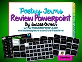 Poetry Terms Review Powerpoint Game