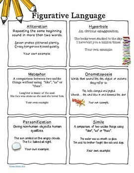 Figurative Language Reference Sheet by Addie Williams | TpT