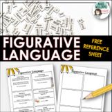 Figurative Language Reference Sheet - FREE